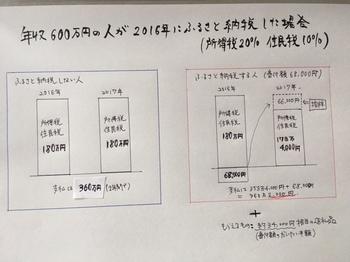ふるさと納税具体例.jpg